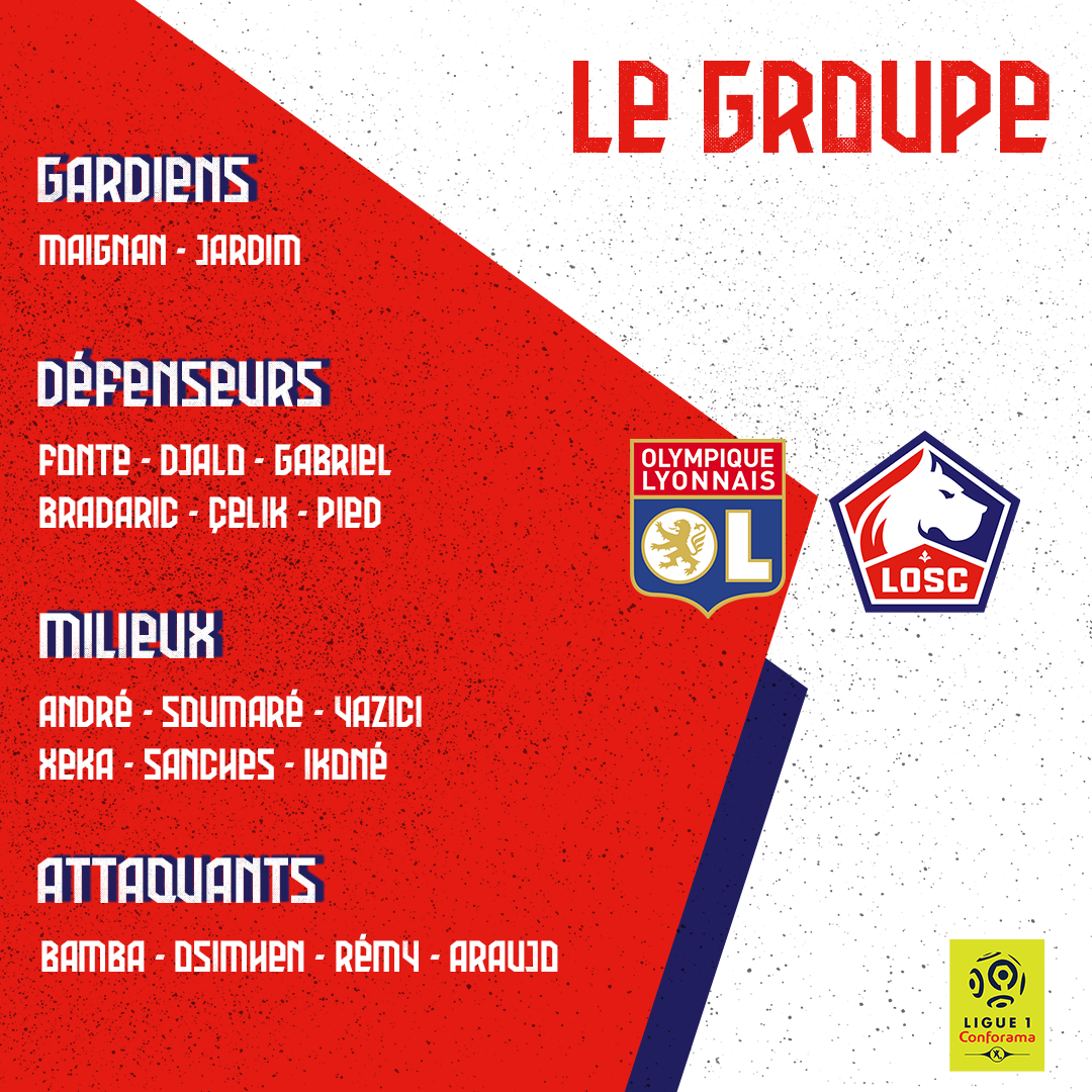 groupe ol losc.png